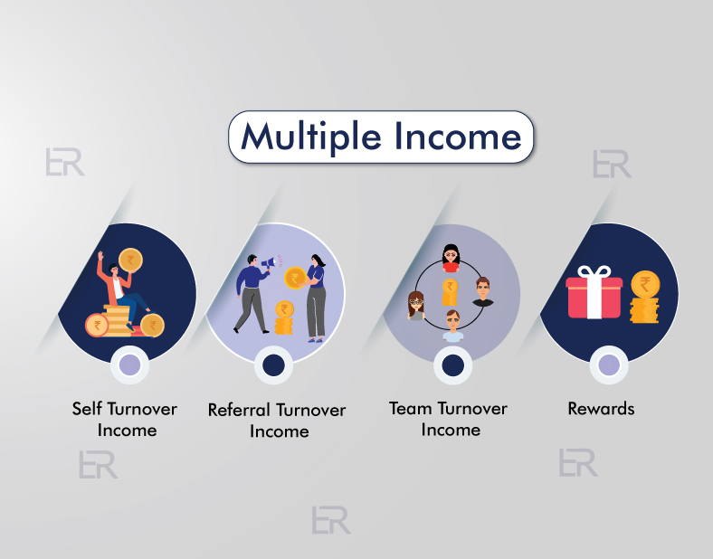empire-reearn-offers-multiple-types-of-earn-more-income-online